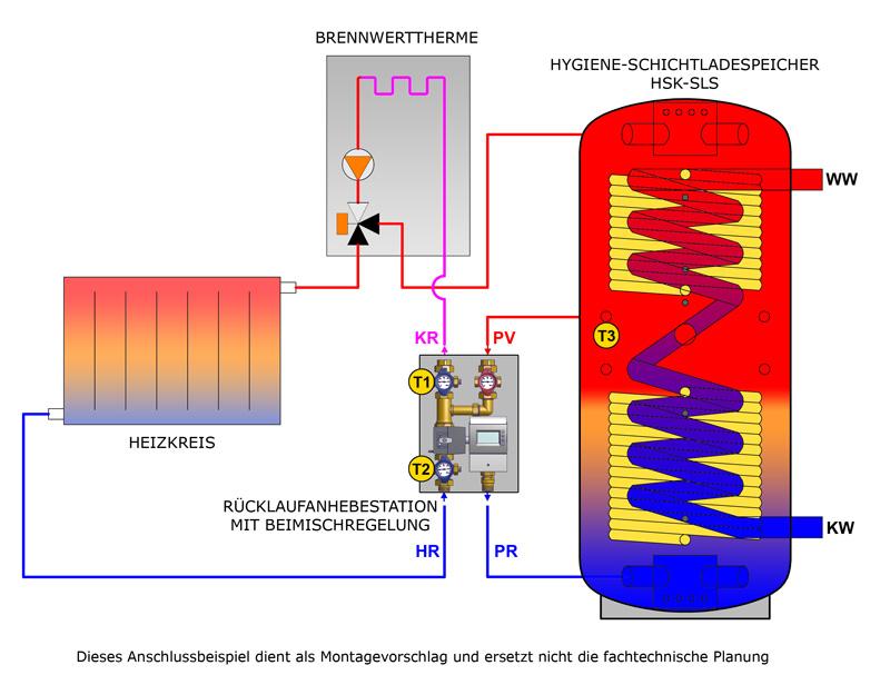 Berühmt 3 Wege Schaltschema Ideen - Elektrische Schaltplan-Ideen ...
