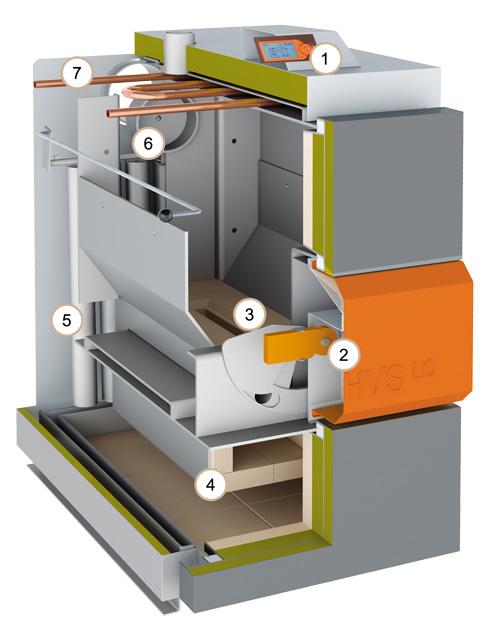 HVS Schnittmodell